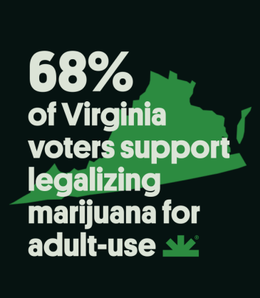 68% of Virginians support legalization